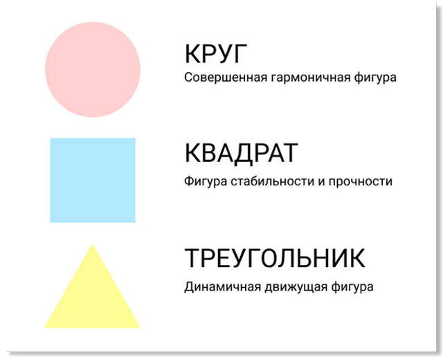 figury-v-neirografike